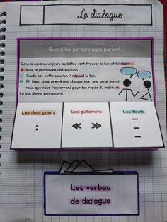CM1/CM2 • Français • Leçons à manipuler ~ Cycle 3, French Language Learning, School Readiness, Classroom Displays, France, Fractions, Homeschool, Teaching, Activities