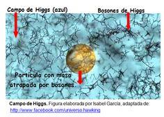 Resultado de imagen de Los océanos de Higgs