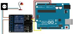 End To End IOT remote relay (Raspberry and Arduino)