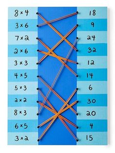 Multiplication: For practicing homework subjects as varied as reading, geography, and math, this fun and infinitely reusable study aid will stretch your kid's mind. Math For Kids, Fun Math, Math Activities, Teaching Multiplication, Teaching Math, Homeschool Math, Homeschooling, Math Concepts, 2nd Grade Math