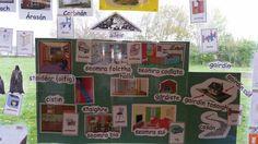 Sa bhaile Irish Language, Corner House, Infants, Calendar, Display, Teaching, Holiday Decor, School, Kids