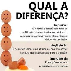 Impericia, negligência e imprudência. Portuguese Lessons, Learn Portuguese, Portuguese Language, School Motivation, Study Hard, Med School, Group Activities, Student Life, Nursing Students