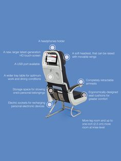 structure cushion airplane seat - Google Search
