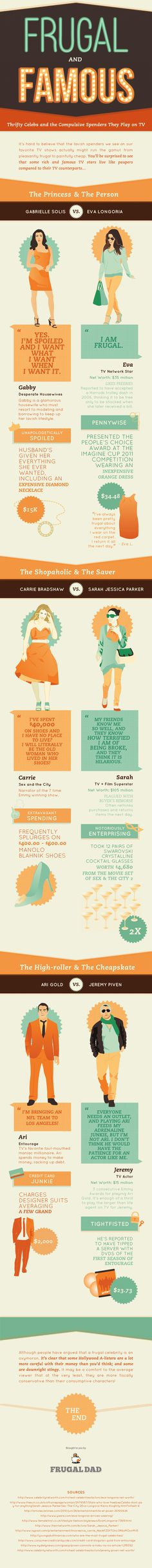 Frugal and Famous: Thrifty celebs and the compulsive spenders they play on TV.  [infographic]