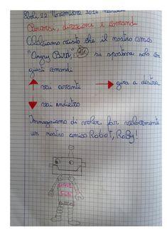 algoritimi e coding - programmare le azioni Pixel Art, Coding, Math, Initials, Marriage, Early Math, Math Resources, Programming