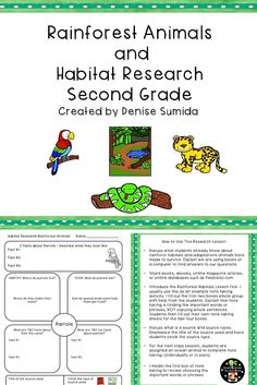 This is a great note taking lesson to teach about animals in rainforest habitats. Research question boxes are: Basic Facts, Habitat, Food, Life Cycle, and Fun Facts.  Animal note taking sheets include: Chameleons, Jaguars, Monkeys, Piranhas, Sloths, Tapirs, Pythons, Tigers, Boa Constrictors, Frogs, Anteaters, Capybaras, and a blank note taking page