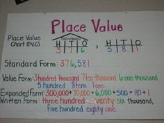 An Anchor Chart about Place Value
