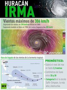 Huracán Irma vuelve a alcanzar la categoría 5 previo a su llegada a EEUU