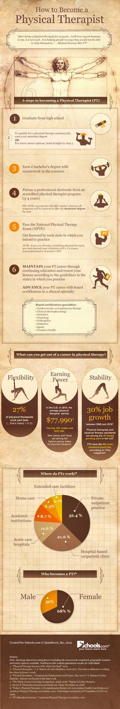 Becoming a Physical Therapist. Repinned by SOS Inc. Resources.  Follow all our boards at http://Pinterest.com/sostherapy for therapy resources.