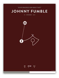 Johnny Fumble $35.00 The ballad of Johnny Football picked up a few new verses as No. 15 Texas A&M upset No. 1 Alabama in Tuscaloosa.  Thanks largely to the mesmerizing play of the Aggies' phenomenal dual-threat freshman quarterback, Alabama found itself facing its largest deficit in years early in the first half. Perhaps no play captured the schoolyard ingenuity and beyond-his-years poise of the emerging folk hero out of Tivy High School in Texas than this touchdown pass in the first…