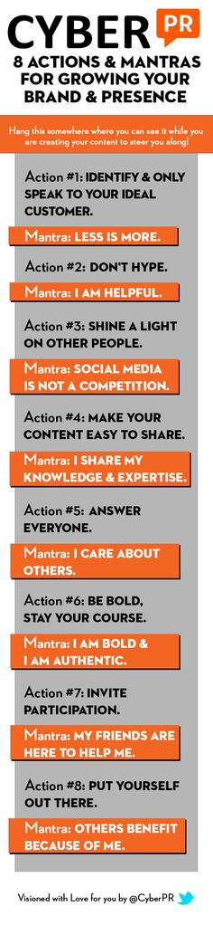 8-STEP MANTRA MARKETING ACTION PLAN FOR GROWING YOUR BRAND & PRESENCE - Cyber PR