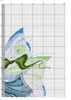 Cross stitch patterns free Hello Friends We shared a very nice cross stitch patterns with 20 Today you. Cross Stitch Pattern Maker, Free Cross Stitch Charts, Dmc Cross Stitch, Cross Stitch Fairy, Cross Stitch For Kids, Cross Stitch Books, Cute Cross Stitch, Cross Stitching, Cross Stitch Embroidery