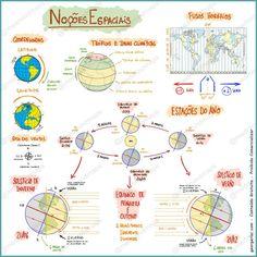 Resultado de imagem para placas tectonicas mapa mental