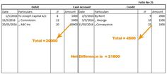 net-difference-of-account