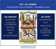 Palabras clave El Carro. Significados de las cartas de Tarot. El Carro del derecho y invertido #Tarot #ElCarro #aprendeTarot