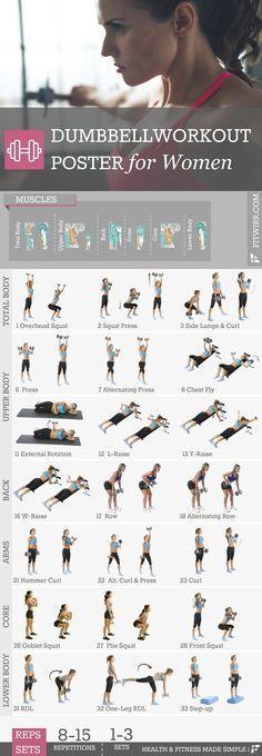 Dumbbell exercises for women. #strengthtraining #dumbbellworkouts