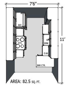 small kitchen layout - close to our dimensions