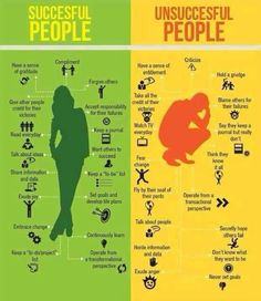 Successful vs Unsuccessful Which category do you fall in?