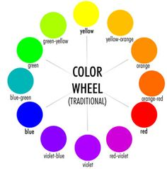 color wheel & another lesson in color scheming.