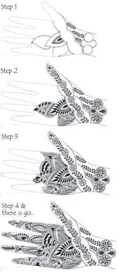 Indian bridal mehndi design and tips for applying mehndi and making mehndi cone