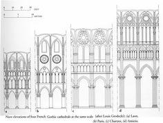cattedrale di chartres interno - Cerca con Google