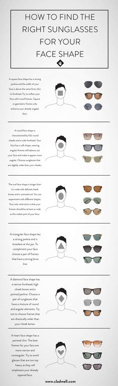 How To Find The Best Sunglasses For Your Face [Men] — CLADWELL GUIDE