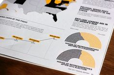 Annual Report: Human Rights Campaign 2011