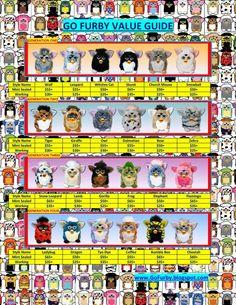 The Furby Fans I Love My Furby