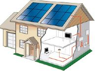 Save money and the environment. ProvideSolar can help you generate your own clean, affordable solar power. Simply pay for your power by the month, just like your utility bill, only lower. Sustainable Energy, Sustainable Living, Solar Power Energy, Get Educated, Earthship, Alternative Energy, Haiti, Calgary, Nevada