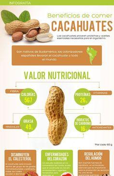 Propiedades del cacahuete y valores nutricionales: calorías, grasas...