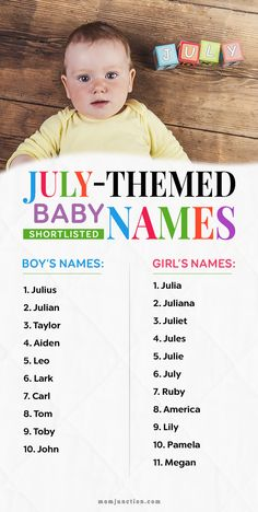 Shortlisted: 21 July-Themed Baby Names