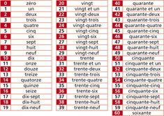 Les nombres de 0 à 60 en chiffres et en lettres Language Study, French Language, Word Seach, French Numbers, French Practice, French Worksheets, French Grammar, French Classroom, French Immersion