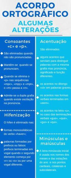 Build Your Brazilian Portuguese Vocabulary Portuguese Grammar, Learn To Speak Portuguese, Learn Brazilian Portuguese, Portuguese Lessons, Portuguese Language, Common Quotes, Learn A New Language, Student Life, Album
