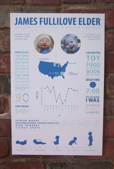 Baby's First Year In Review - Graphic Poster for first birthday - 11x17 by MeredithElderDesign