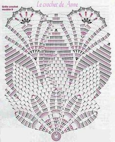 Simole doily diagram