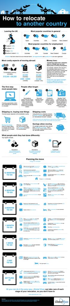 How to Relocate to Another Country[INFOGRAPHIC]