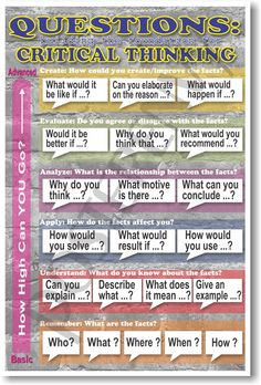Questions: Building the Foundation for Critical Thinking - Classroom Poster