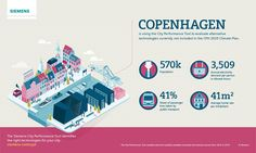 Copenhagen graphic