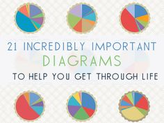 21 Incredibly Important Diagrams To Help You Get Through Life ~ GREAT INFO!