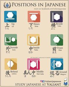 - Learn Japanese, Japanese words, vocabulary, different languages, . Learn Japanese Words, Japanese Phrases, Study Japanese, Japanese Kanji, Japanese School, Japanese Culture, Learn Chinese, Japanese Sentences, Japanese Teacher