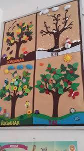 Resultado de imagen de oszi ovodai dekoracio