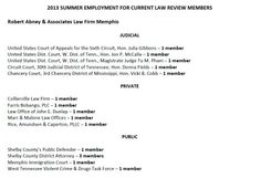 2013 SUMMER EMPLOYMENT FOR CURRENT LAW REVIEW MEMBERS  JUDICIAL  United States Court of Appeals for the Sixth Circuit, Hon. Julia Gibbons – 1 member United States Dist. Court, W. Dist. of Tenn., Hon. Jon P. McCalla – 1 member United States Dist. Court, W. Dist. of Tenn., Magistrate Judge Tu M. Pham – 1 member Circuit Court, 30th Judicial District of Tennessee, Hon. Donna Fields – 1 member Chancery Court, 3rd Chancery District of Mississippi, Hon. Vicki B. Cobb ¬– 1 member State Court, Circuit Court, Memphis, Mississippi, Tennessee, 30th, Fields, Law, United States