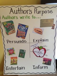 advertisements, commercials, book covers anchor chart to teach author's purpose (picture only)- use as independent assignment- find examples of each throughout their everyday life Kindergarten Anchor Charts, Writing Anchor Charts, Kindergarten Writing, Metacognition Anchor Charts, Anchor Charts First Grade, Reading Lessons, Reading Skills, Guided Reading, Reading Strategies