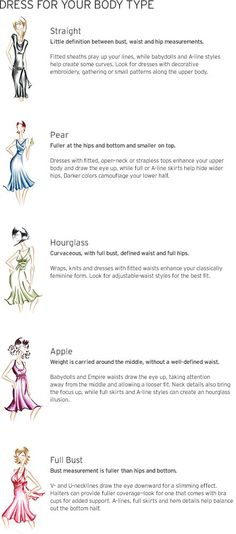 Dress  style guide for all shapes.