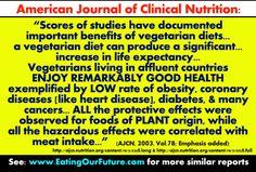 30 Best Climate Change & Health Benefits of Vegan Vegetarian