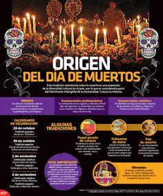 ¿Sabes cuál es el origen del Día de Muertos? En la #Infographic te damos la respuesta.