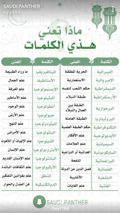 (notitle) - develope yourself - Mode English Language Course, English Language Learning, Vie Motivation, Islam Beliefs, Islam Quran, Arabic Lessons, Learning Websites, Islamic Phrases, Learn English Words