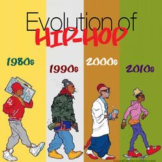 (Present) 'Hip Hop is a distinctive style, which originated from African-American youth in the late 1970's. Now, Hip hop fashion is seen in every nook and corner of the world. The reason behind the increasing craze and popularity is the uniqueness it creates.' (APPARELZOO, 2012)