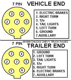 Trailer caravan wiring lights etc 7 pin plastic plug 12n black wiring diagrams for 2012 gmc sierra google search publicscrutiny Image collections