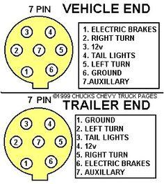 7 pin car trailer wiring diagram 7 pin haulmark trailer wiring diagram